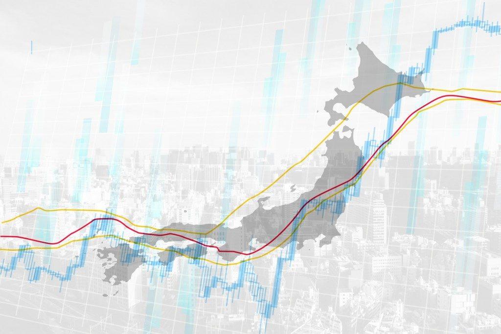 四国 電力 株価
